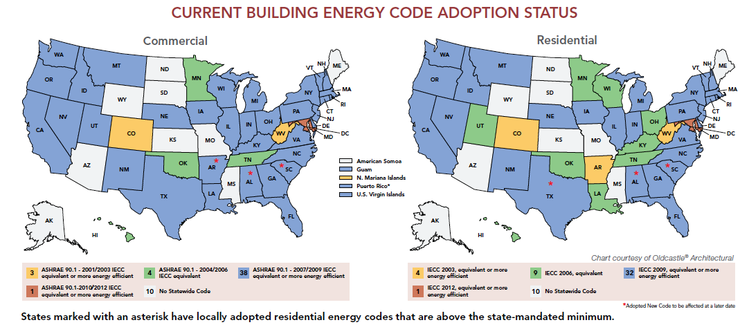 Energy Code by State