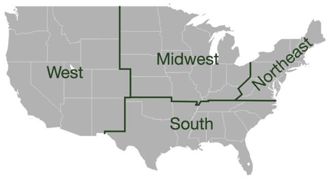 US Regions - Forecast Report