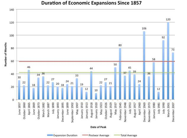 Recession_09-13-13-821.jpg